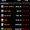 Americas Equity Indices