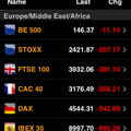 EMEA Equilty Indices